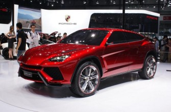 Lamborghini Urus still not ready for debut